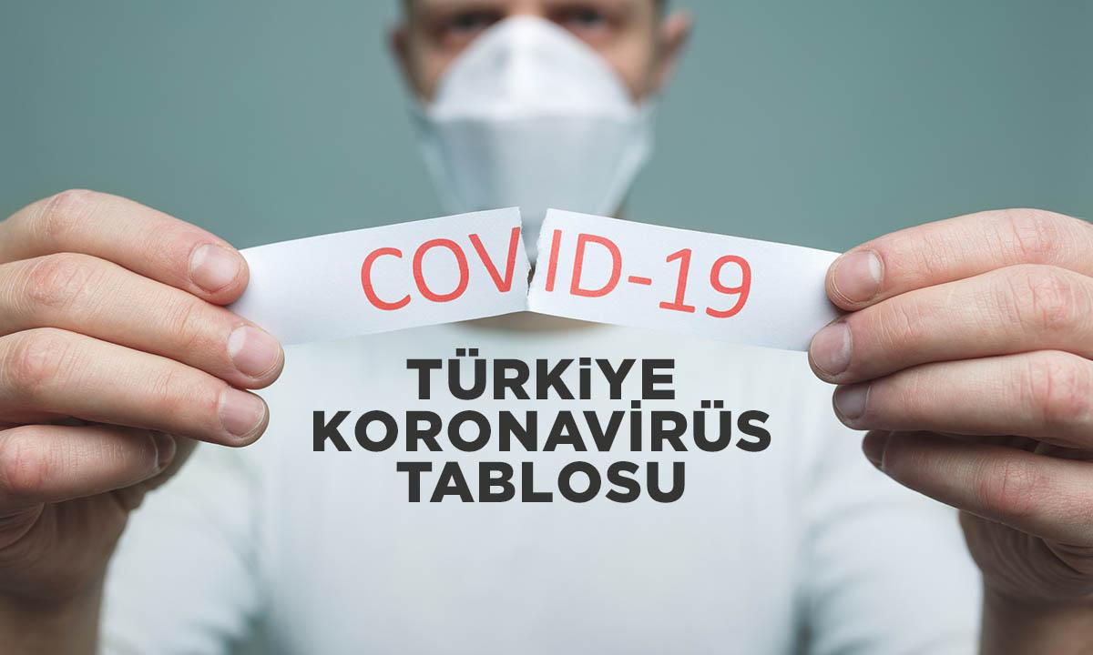 Türkiye'de vaka sayıları artıyor! Bakan Koca uyardı!