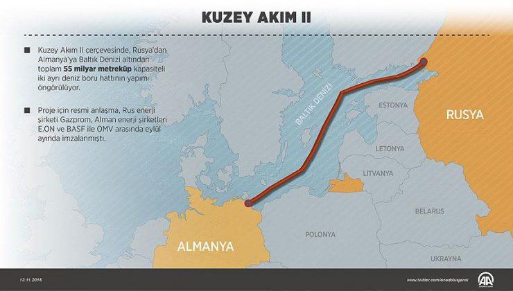 Rusya son kozunu oynadı, 'Kuzey Akım 2 yoksa ilave gaz yok'